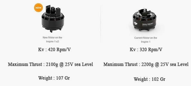 تفاوت کوادروتور Inspire 1 V2.0 با کوادروتور Inspire 1