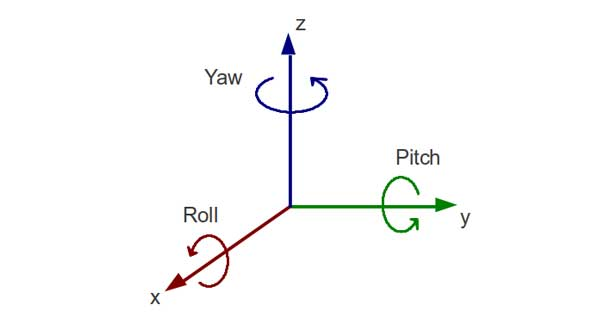 ژیروسکوپ (Gyro Sensor)