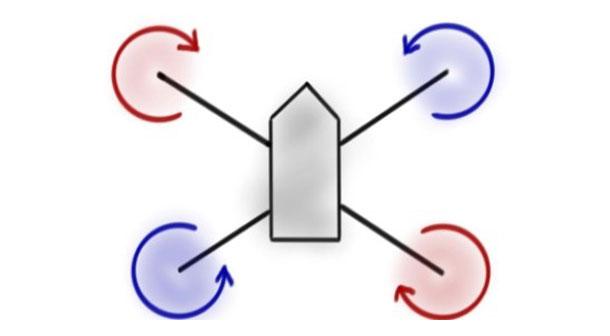 نحوه اجرای حرکت چرخشی در کوادکوپتر