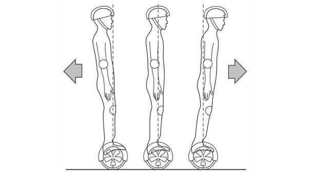 راهنمای استفاده از اسکوتر برقی