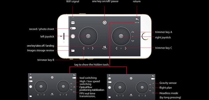 تنظیمات هدایت با موبایل کوادکوپتر z3