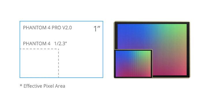 سنسور CMOS فانتوم 4 پرو ورژن 2